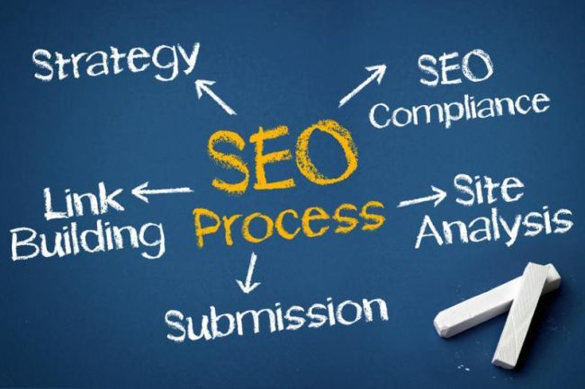 SEO Services - GeniPro